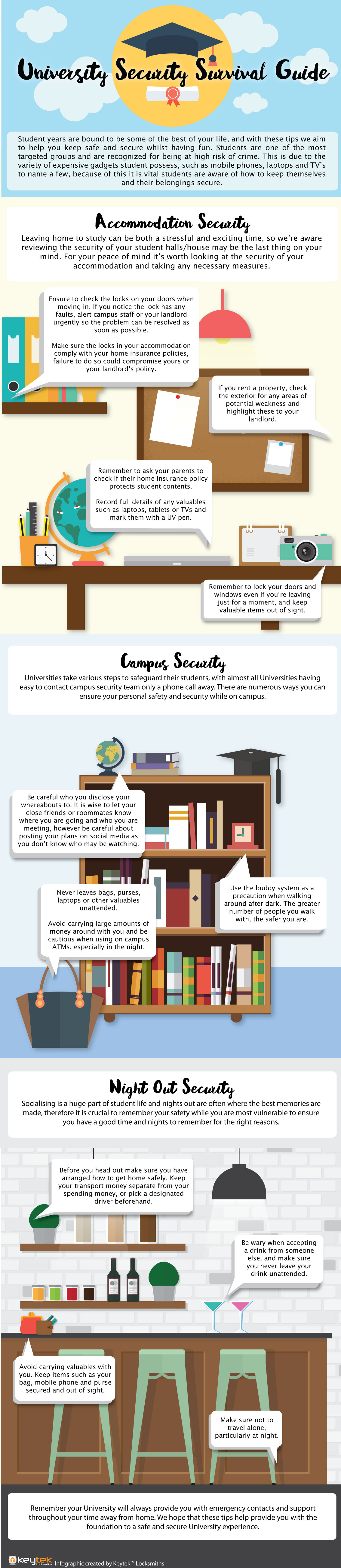 University Student Security Guide