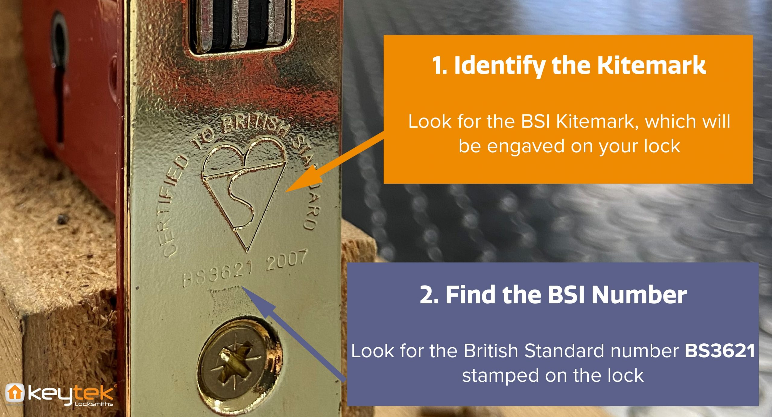 The 2 steps to identify British standard