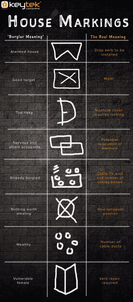 infographic house markings