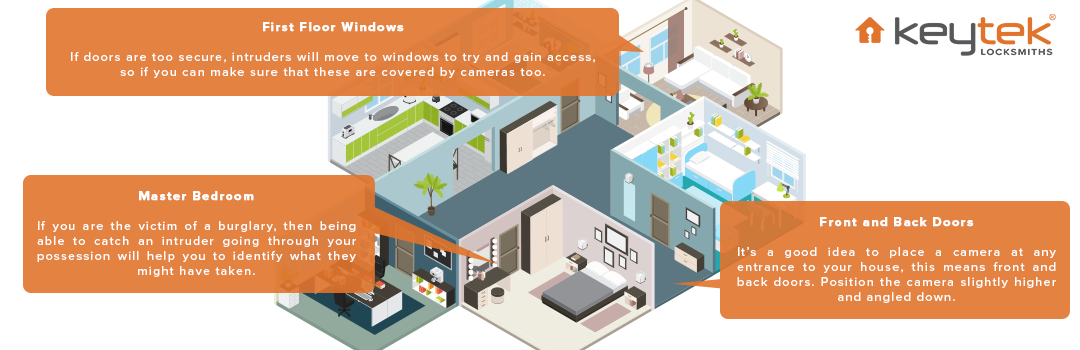 guide to placing an indoor security camera